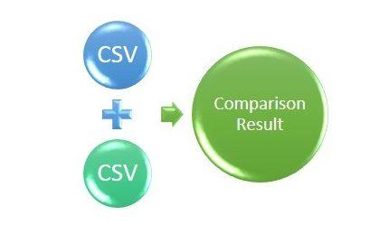 CSV Comparison